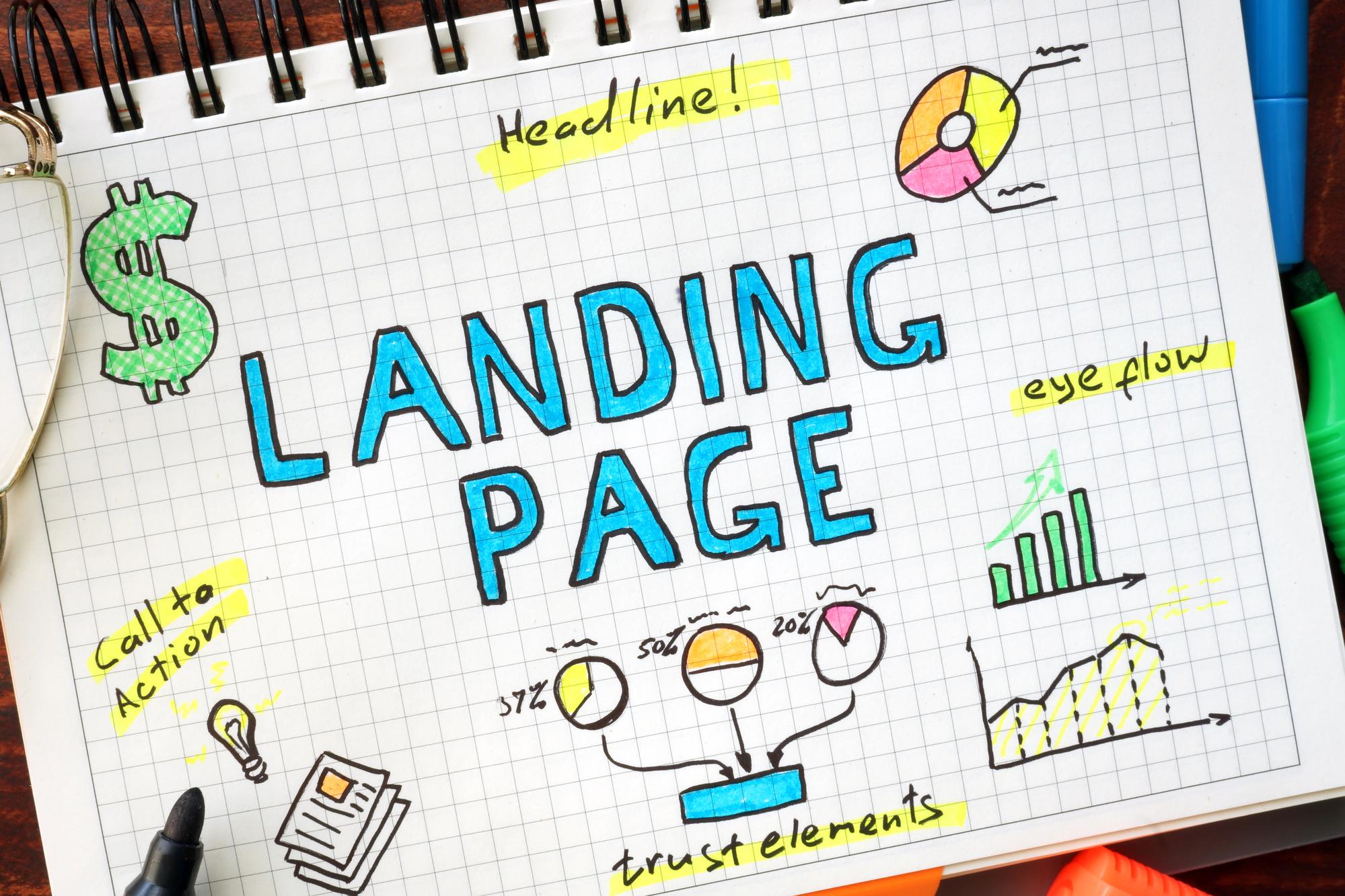 Cechy dobrego landingpage